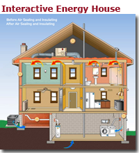 Interactive Energy House - rbhinsulation.com